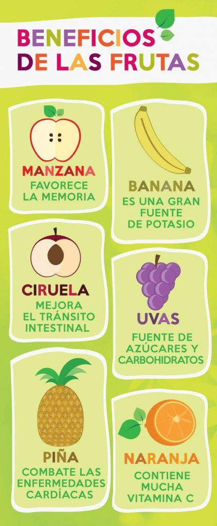 beneficios de las frutas