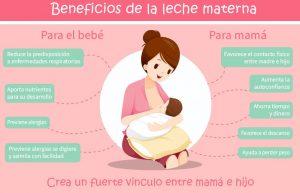 leche materna y sus beneficios