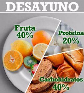 como tener una dieta saludable